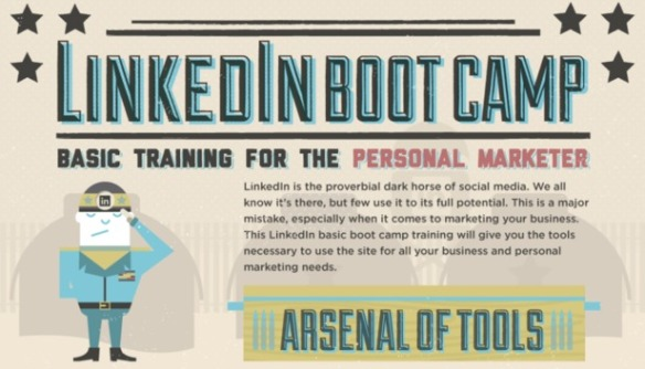 Not on LinkedIn? Here's How to Start. [Infographic] | WebProNews