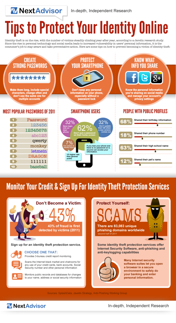 Tips to Protect Your Identity