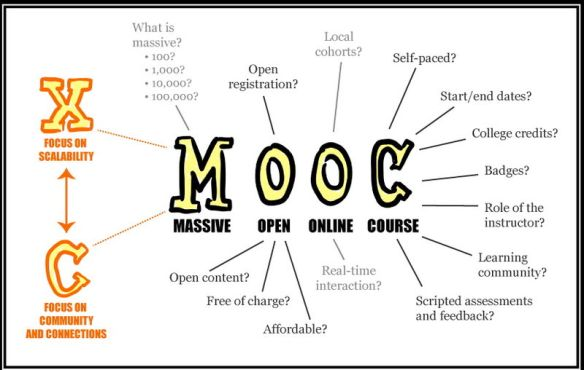 Librarians: Your Most Valuable MOOC Supporters - OEDB.org