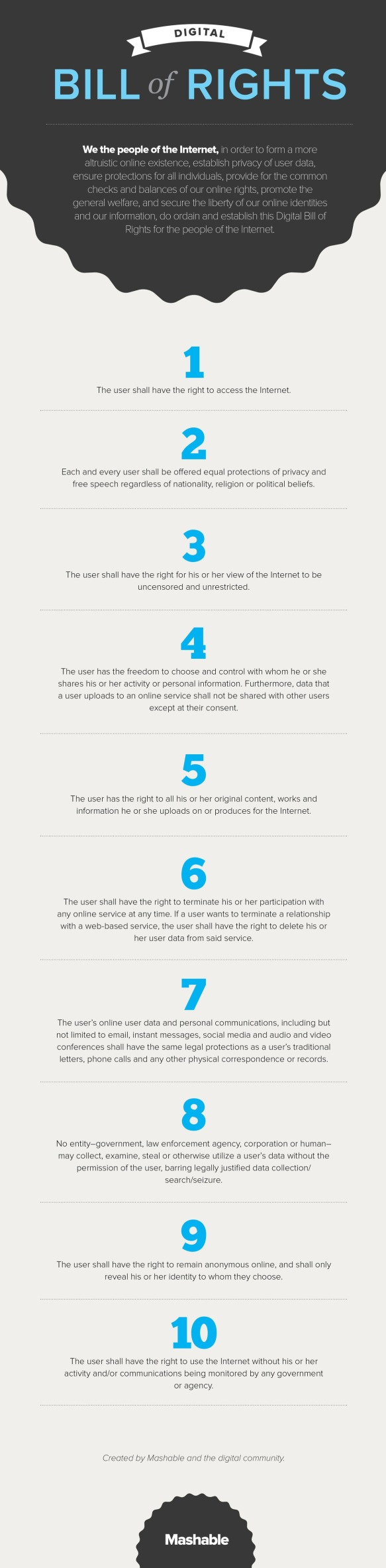 Digital Bill of Rights