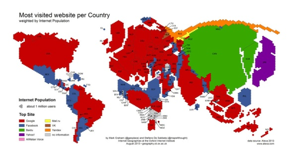 Most visited website per country