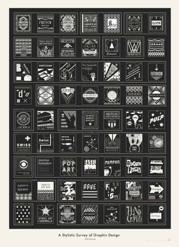 The History Of Graphic Design, In Icons | Co.Design | business + design