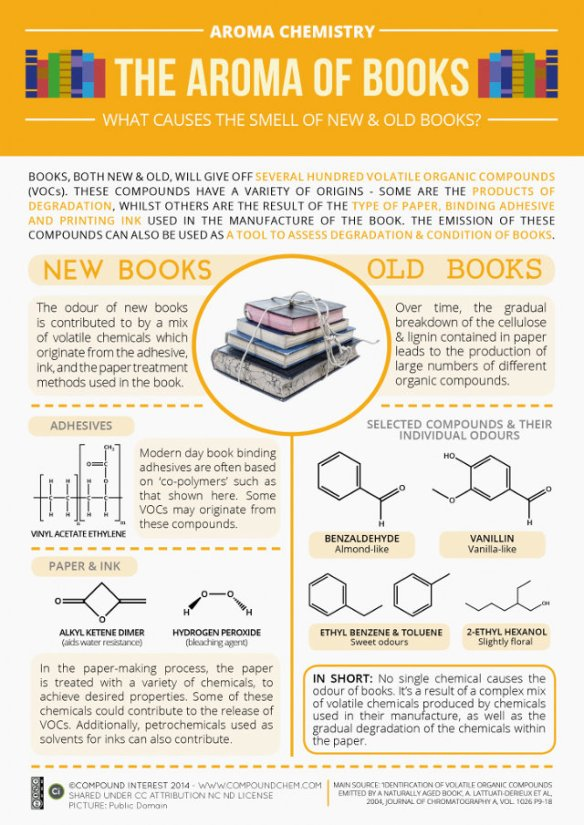 What Makes Old Books Smell Like Old Books? | Co.Exist | ideas + impact
